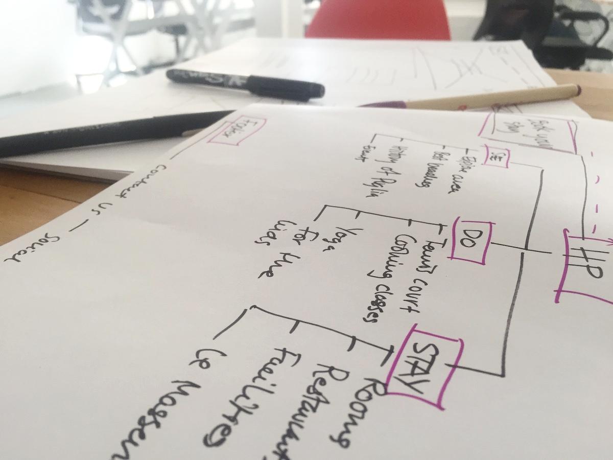 ux-sketches-design-sitemap-le-mandorle-website