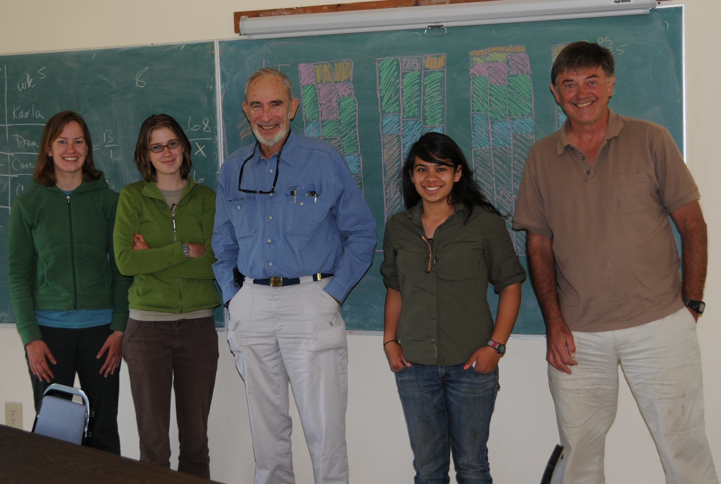 With Paul Ehrlich & students in classroom at Rocky Mt Biological Laboratory, Colorado