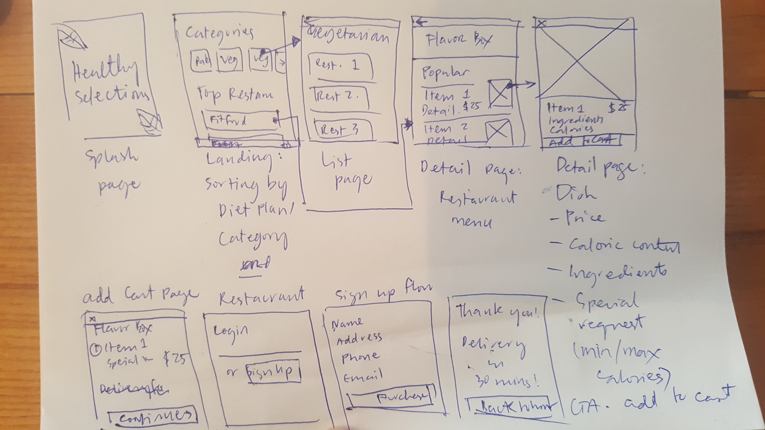 Quick and dirty wireframes
