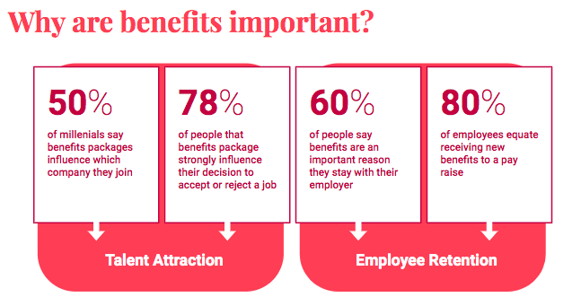 why-benefits-are-important.png