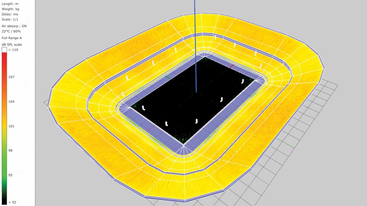L'acoustics Soundvision Stadium Example