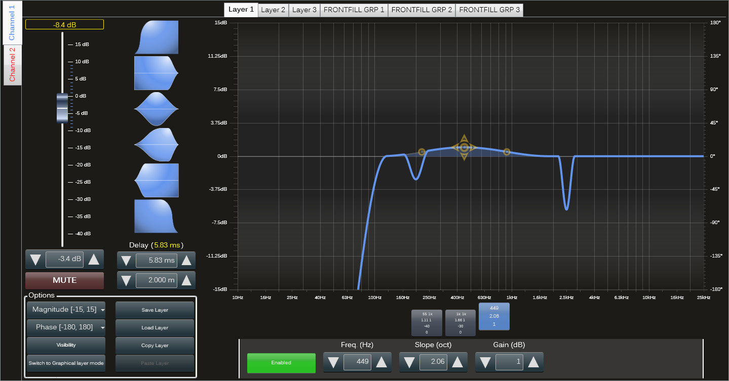 Powersoft Armonia Spartan Audio