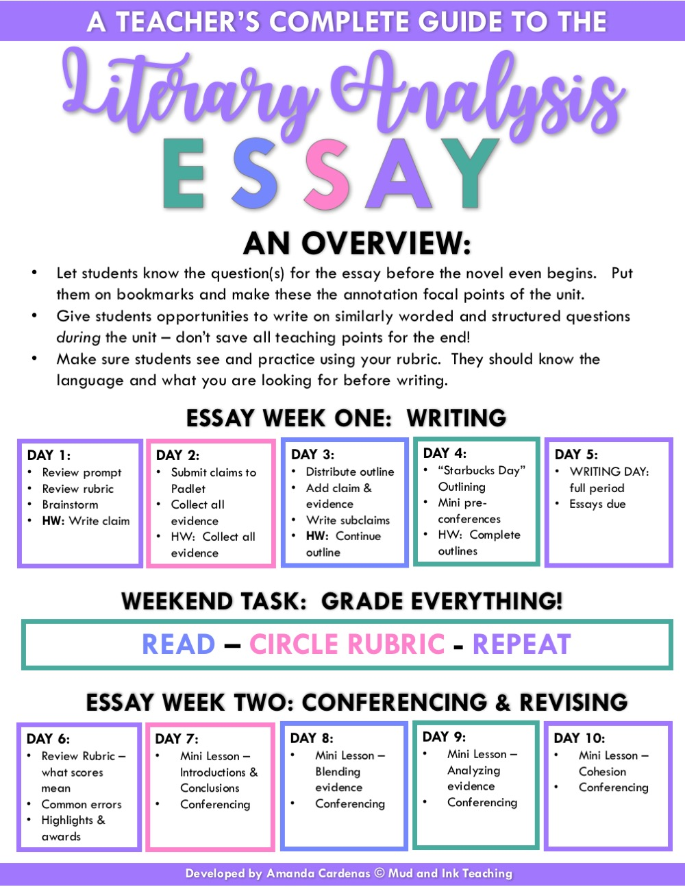 The Literary Analysis Essay A Teacher S Guide Mud And Ink