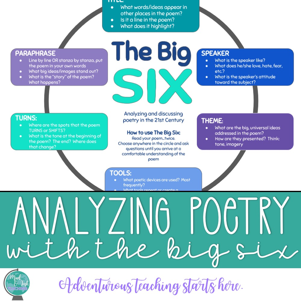Big Six Analyzing Poetry.jpg