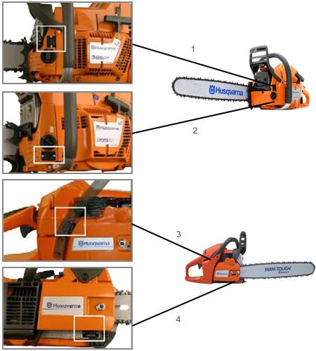 Husqvarna chainsaw locations.