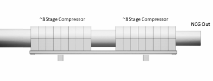 Sample Configuration