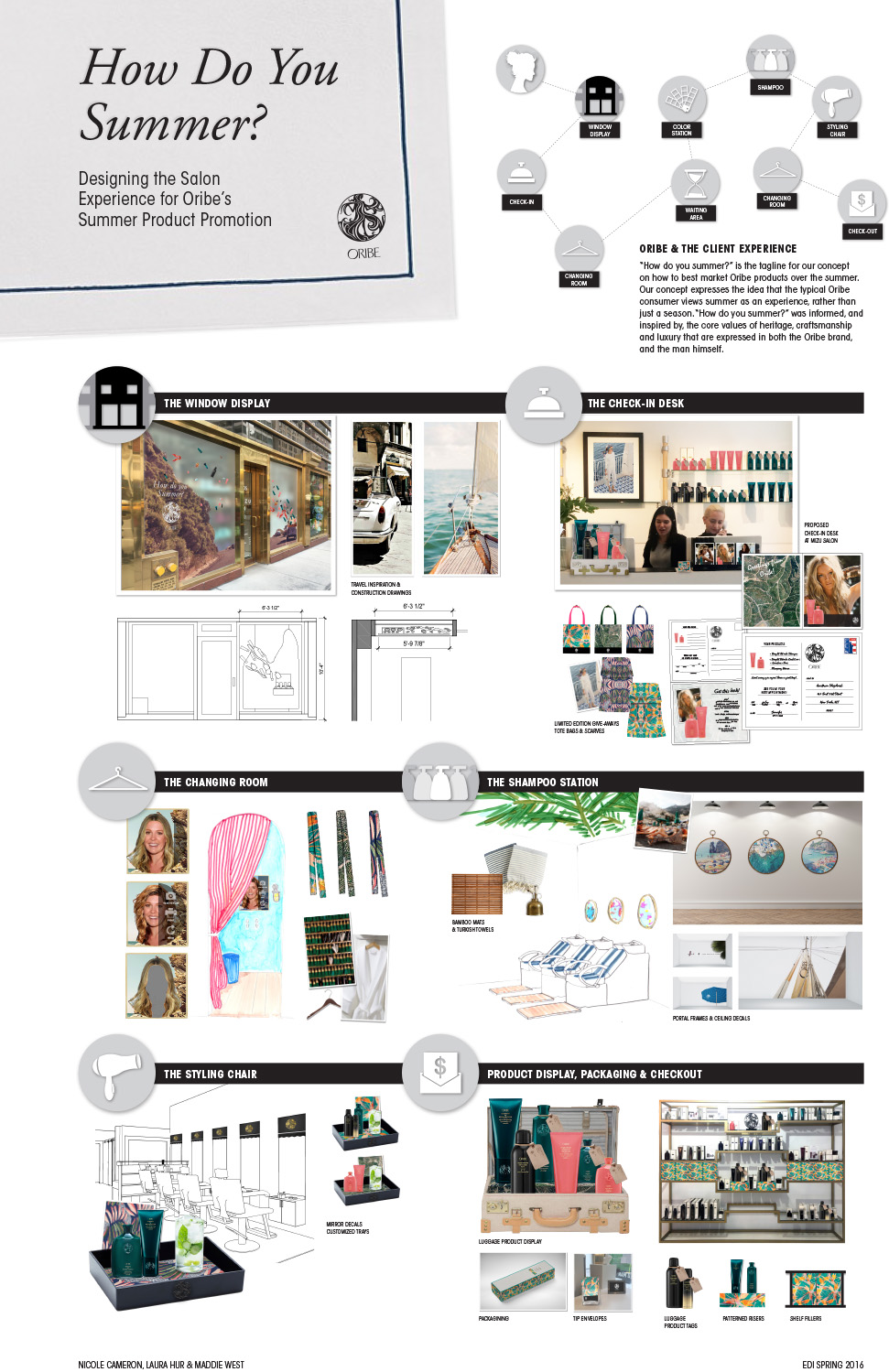 lorla studio strategy experince design.jpg