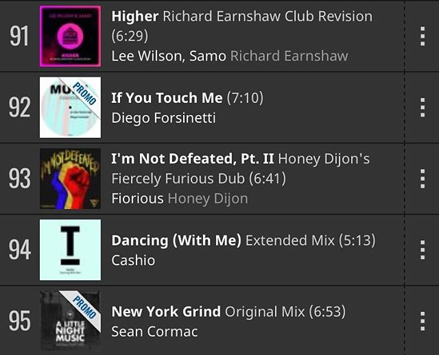 Just released over the weekend and hitting the top 100 House tracks @seancormacnyc - New York Grind on our latest Various Artist Release out now exclusively @traxsource #traxsource #exclusives #releases #newmusic #housemusic #garagehouse #deephouse #househeads #djs #checkitout