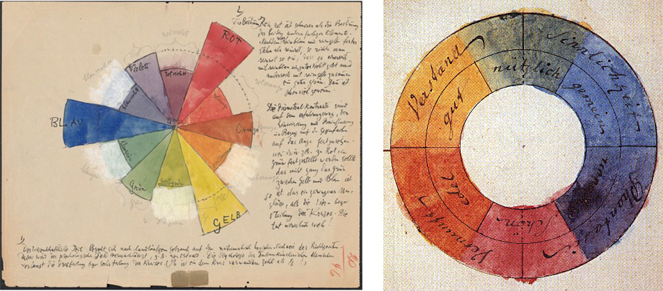 Left: Paul Klee's color chart, from his notes. Image via Zentrum Paul Klee; Right: Goethe's color wheel, published in  Theory of Colours . Image via Wikimedia Commons.