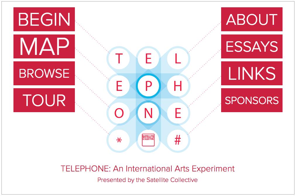 Telephone Homepage