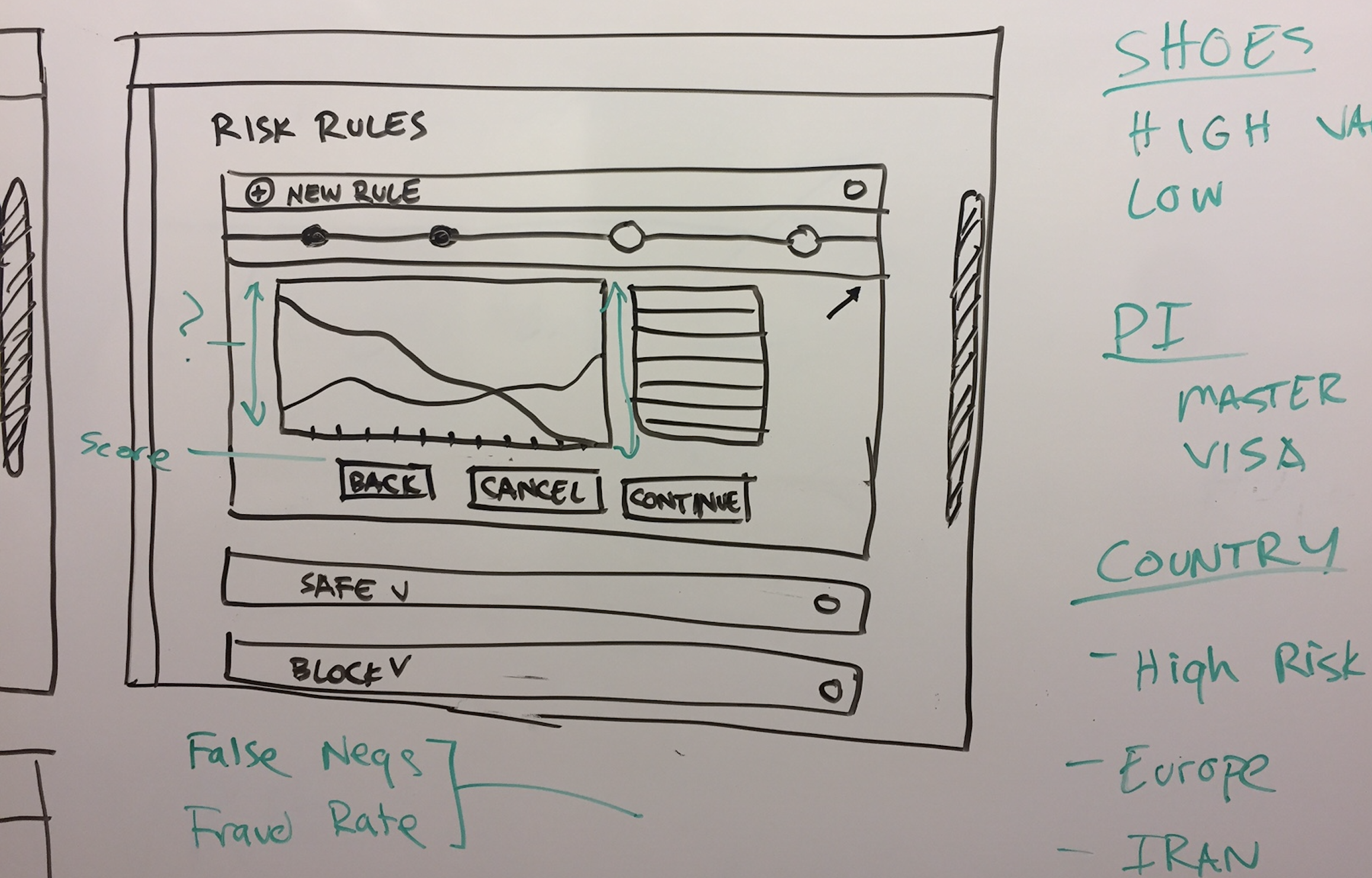 The first whiteboard concept of what eventually became Virtual Fraud Analyst.