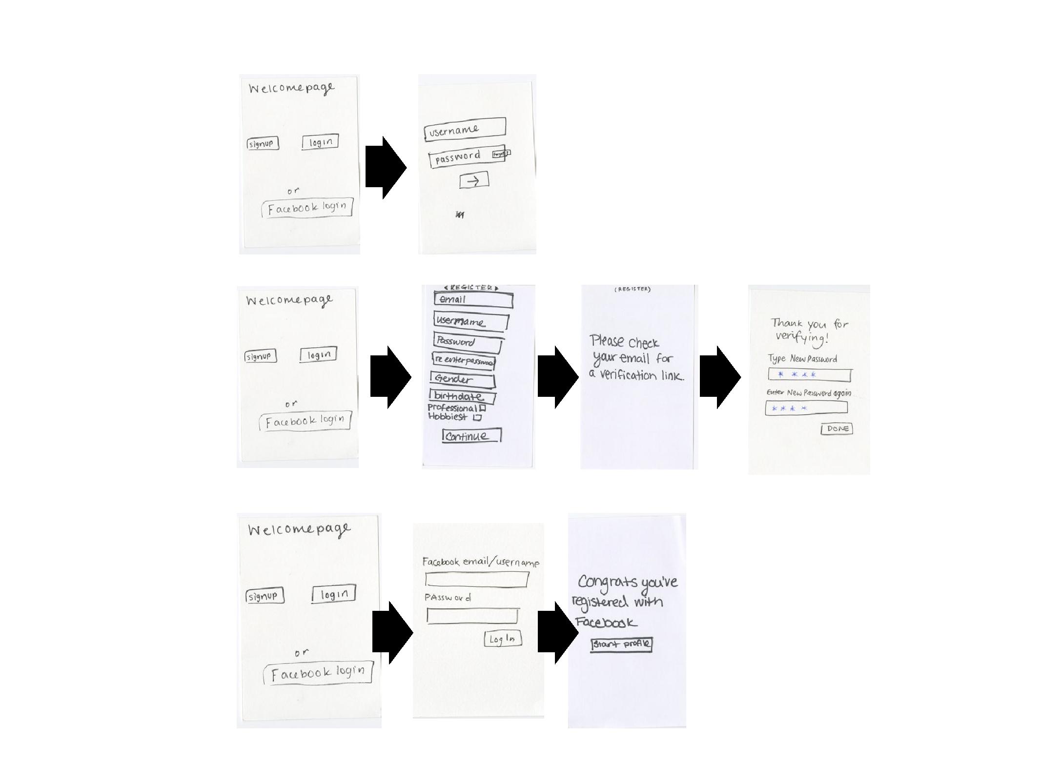 Process-2.jpg