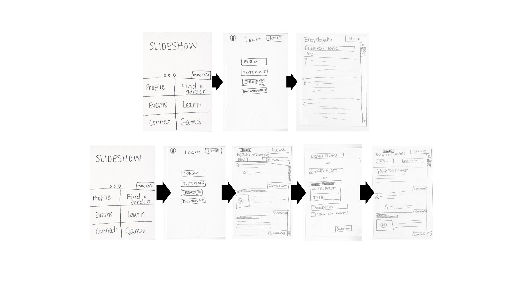 Process-6.jpg