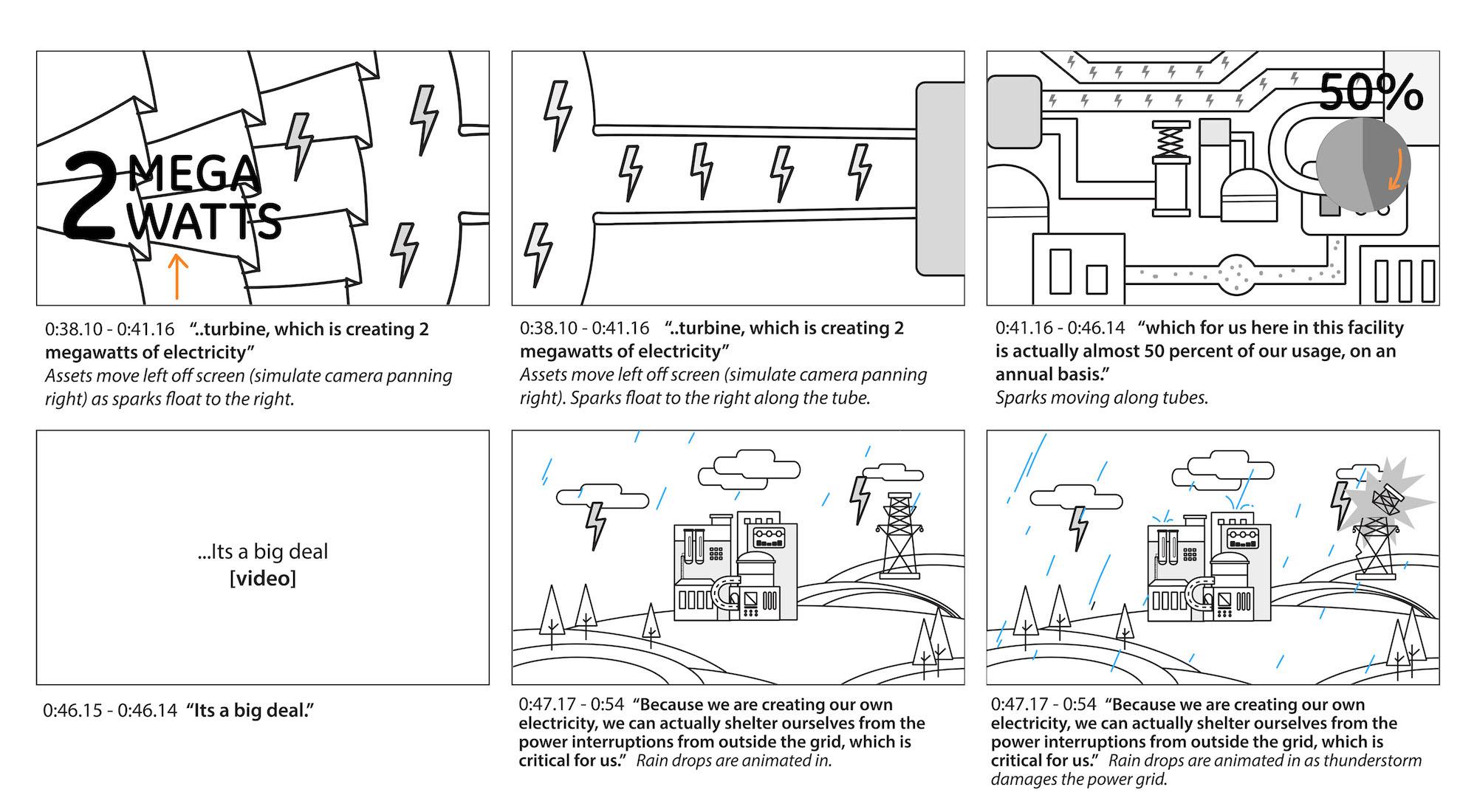 Animation storyboard_revised for website 2.jpg
