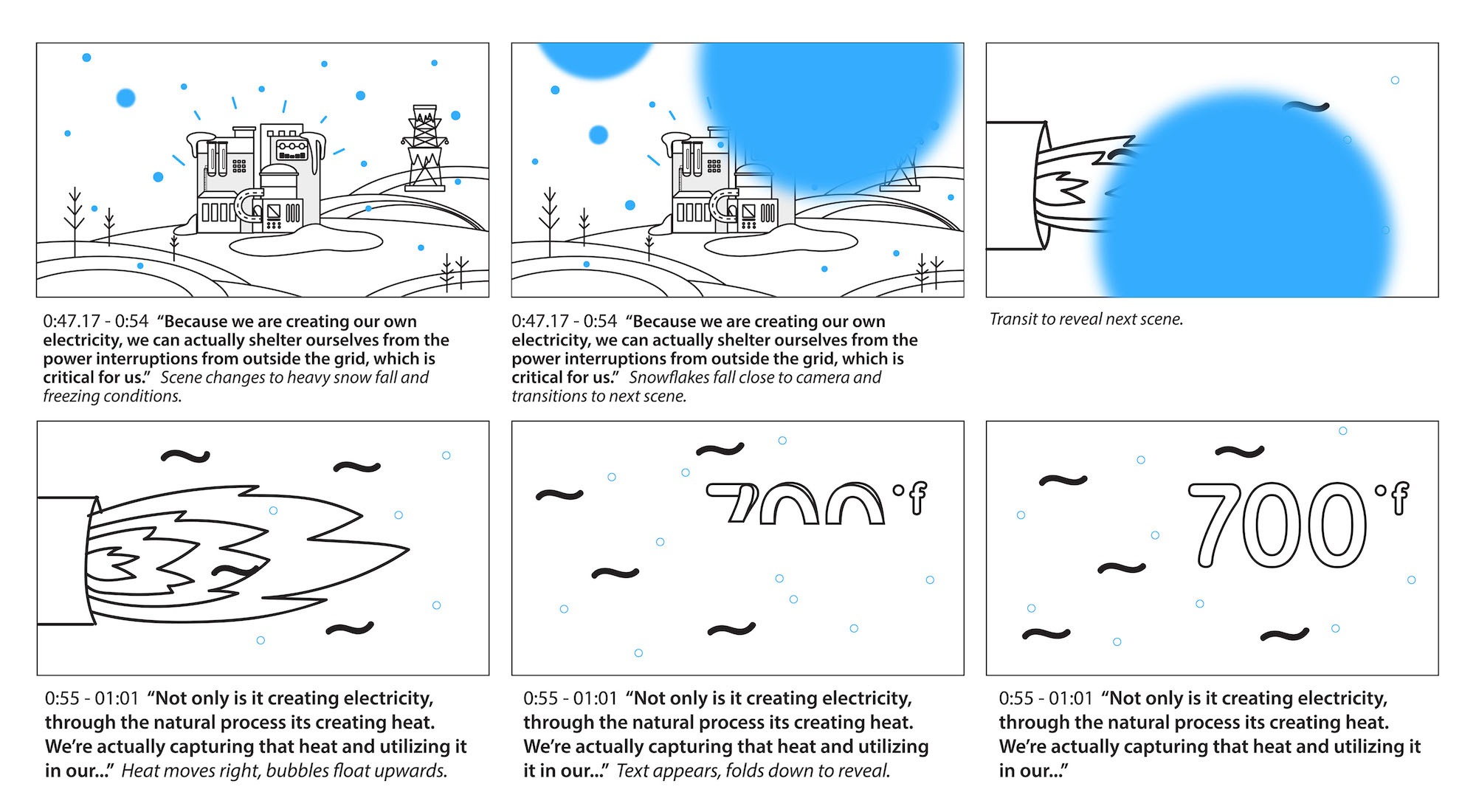Animation storyboard_revised for website 3.jpg