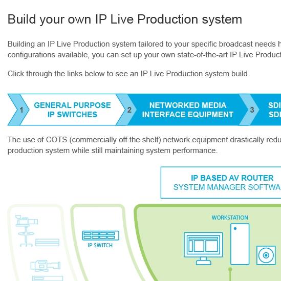 IP Live Production