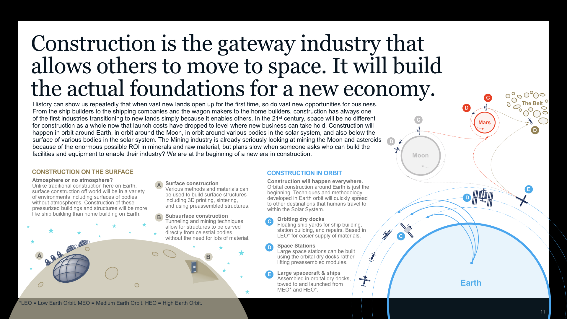 McKinsey_SpaceEconomy2019_CONSTRUCTION_overview_v12.011.png