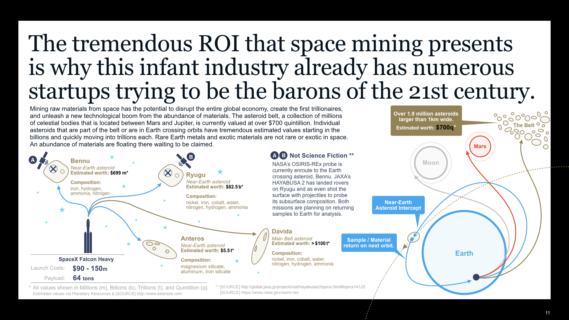 McKinsey_SpaceEconomy2019_MINING_overview_v019.011.png