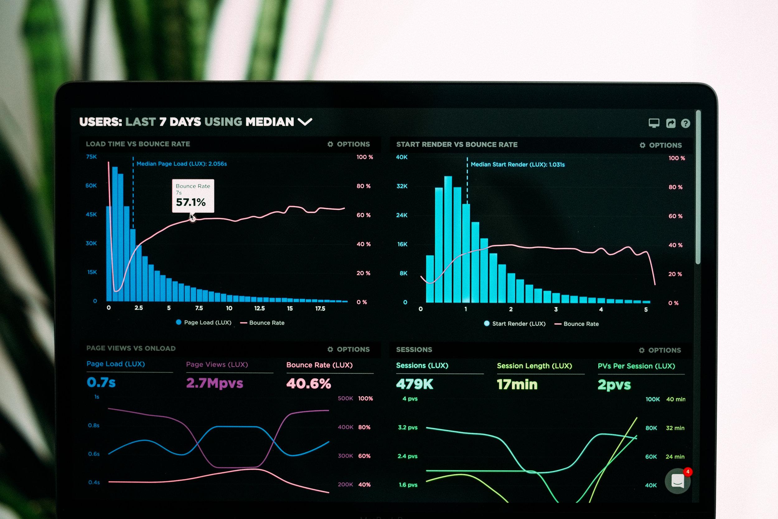 Sync Digital Solutions - Network Growth on Instagram, LinkedIn, Facebook