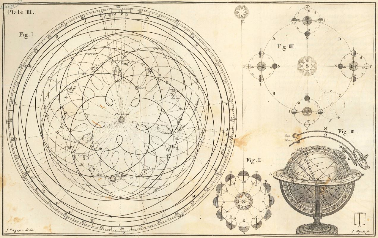 One significant source of inspiration for the print was  James Ferguson's Astronomy explained upon Sir Isaac Newton's principles, and made easy to those who have not studied mathematics : to which are added, a plain method of finding the distances of all the planets from the sun by the transit of Venus over the sun's disc in the year 1761, [with] an account of Mr. Horrox's observation of the transit of Venus in the year 1639, and of the distances of all the planets from the sun as deduced from observations of the transit in the year 1761, Philadelphia : Mathew Carey : For sale by John Conrad & Co. [and 10 others], 1806. 1st American ed., from the last London ed. / rev., corr., and improved by Robert Patterson.    Click here to learn more about Isaac Newton    Click here to learn about the Newton Papers    Click here to learn more about James Ferguson.