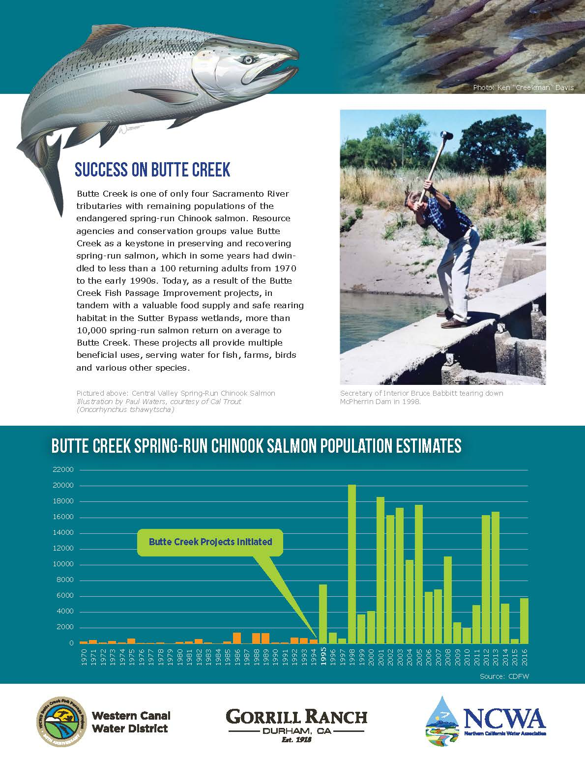 FINAL.INFOGRAPHIC.BUTTECREEK_Page_2.jpg