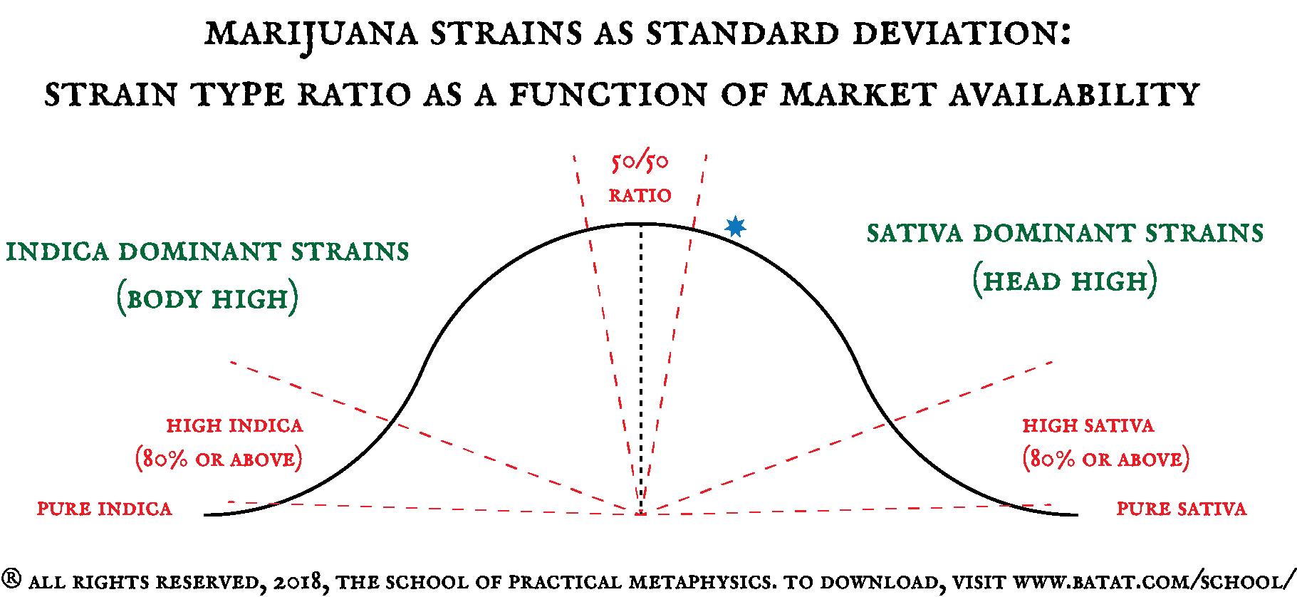 marijuana strains.png
