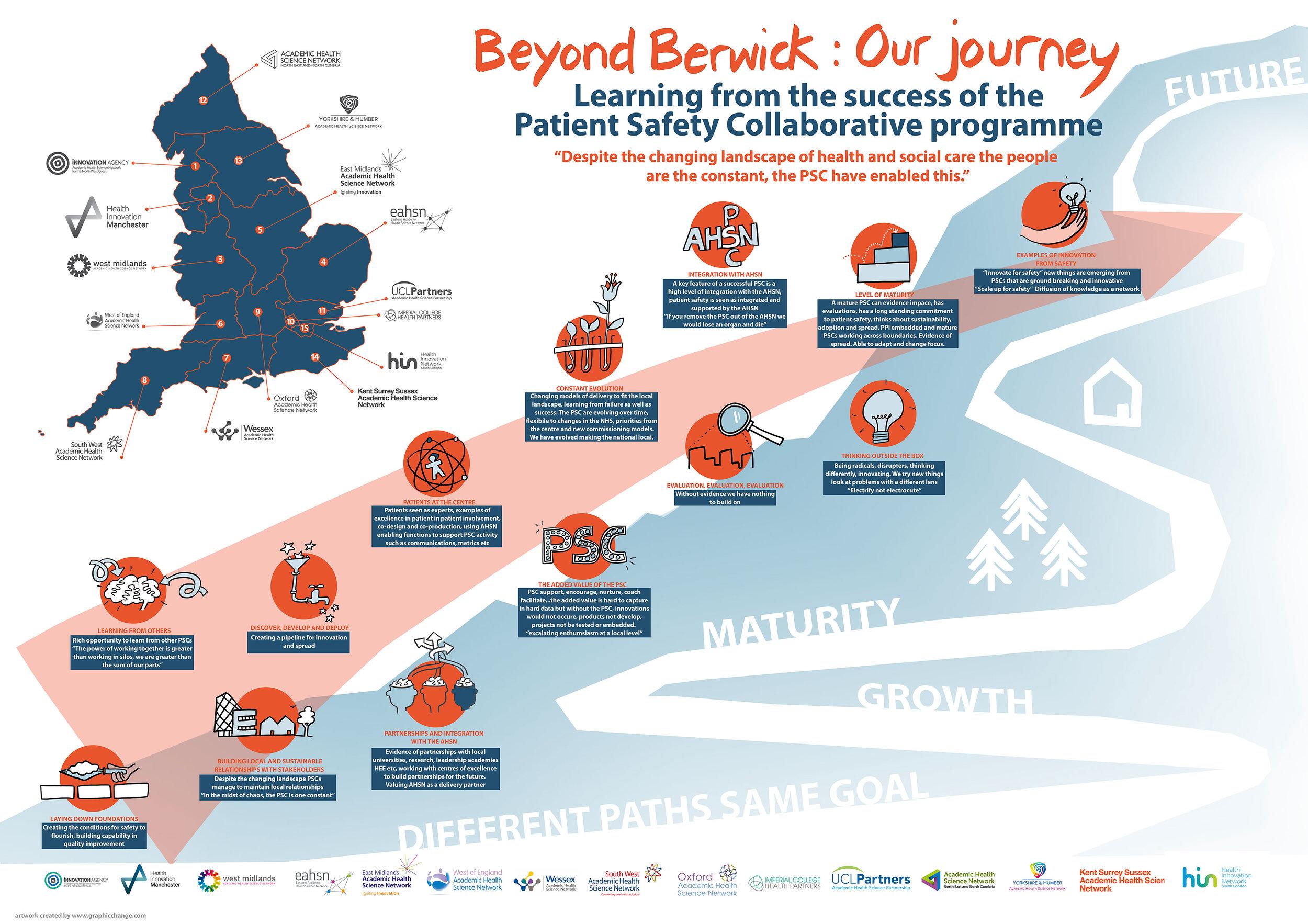 BeyondBerwickV4web.jpg