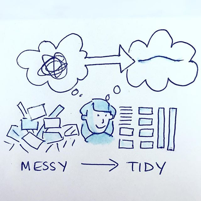Messy   Tidy My desk is such a mess today it's definitely slowing me down. It's on my ToDo list... 🗂📚📘 I'm tidying before the weekend so I can start back after the bank holiday full of energy and focus. That's my plan anyway! 🔍📍👓 How tidy is your desk?  #tidydesktidymind #wednesdaywisdom #todolist