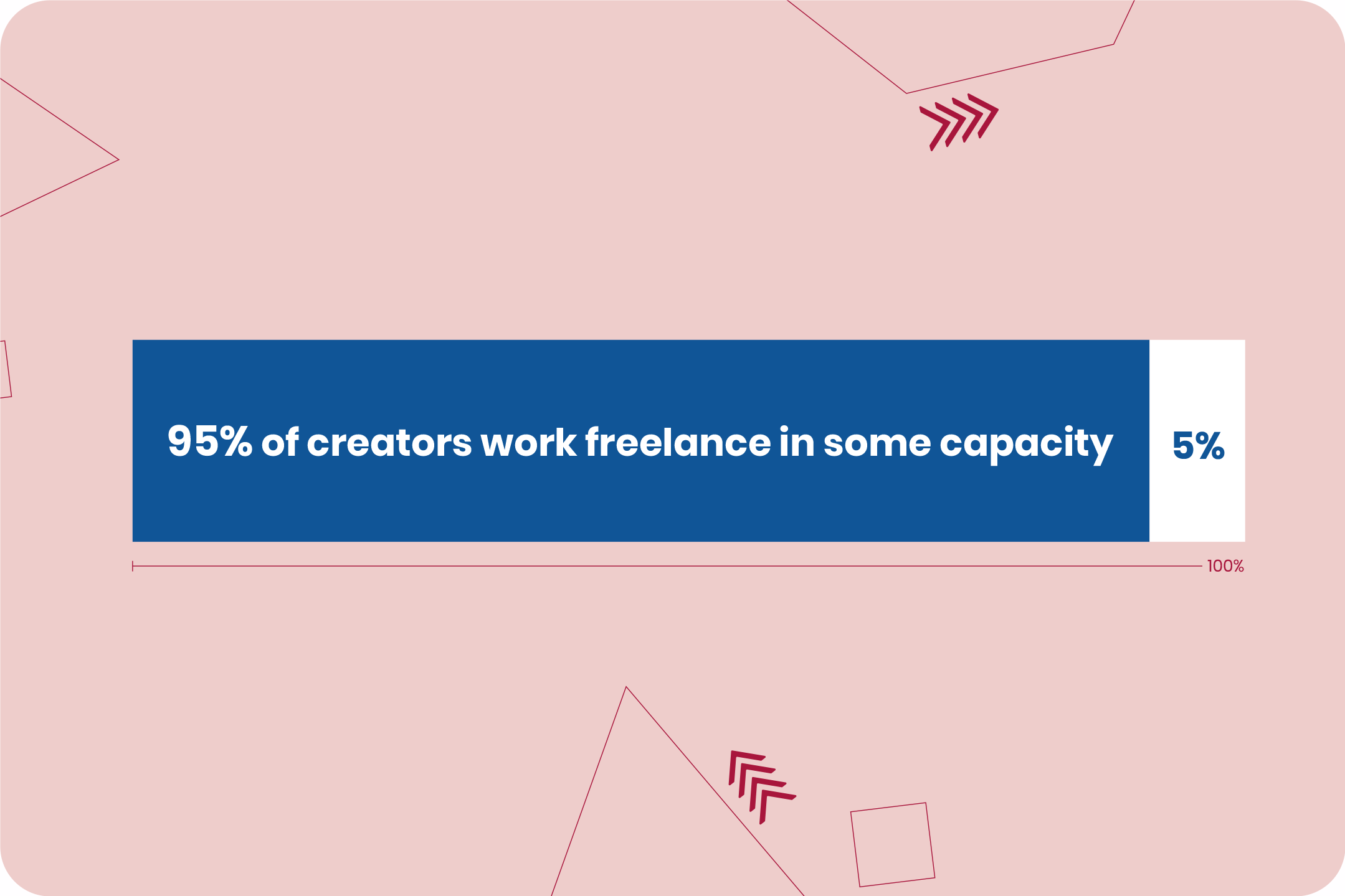 BCS-freelance.png