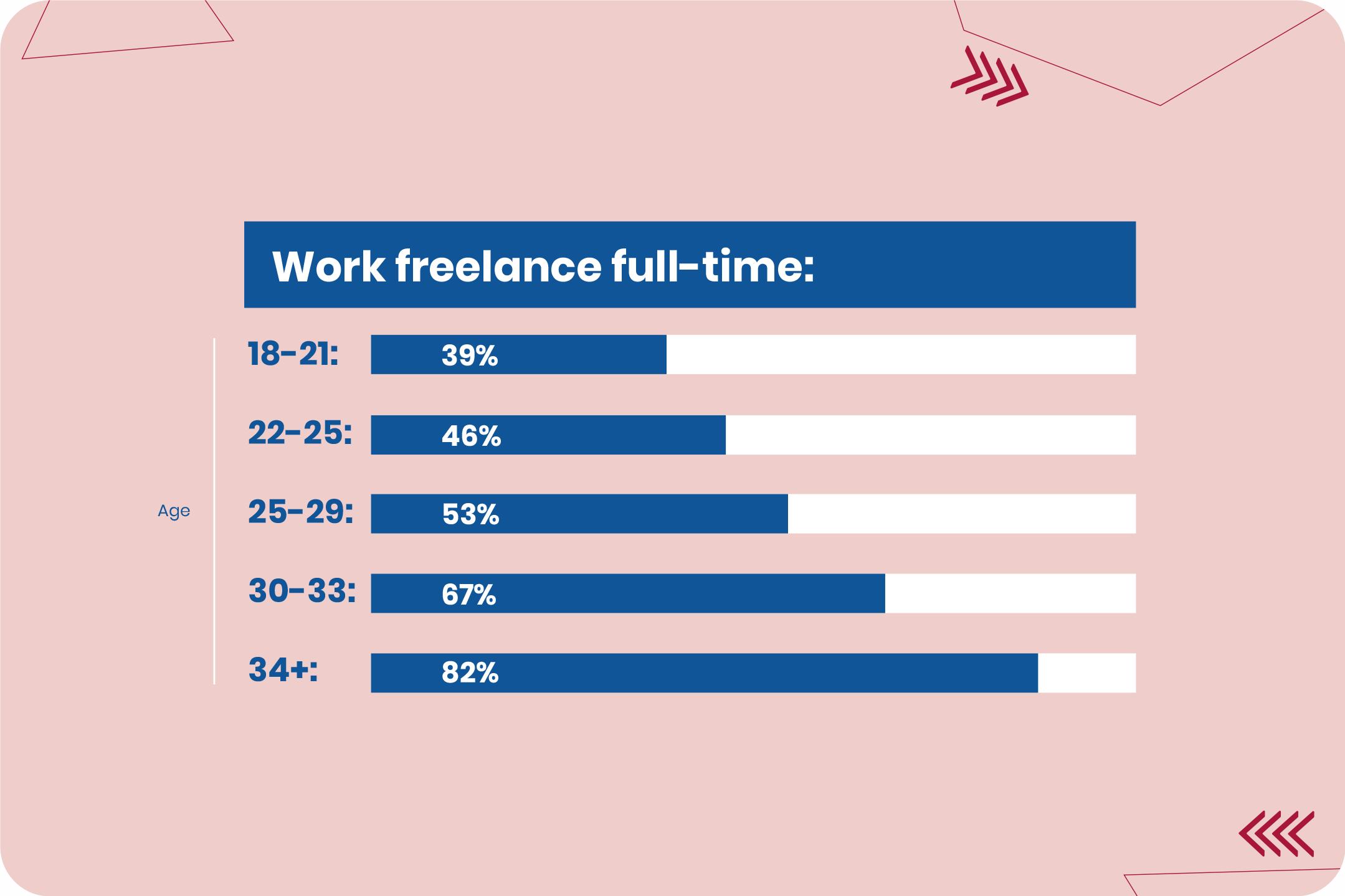 BCS-freelancework.png
