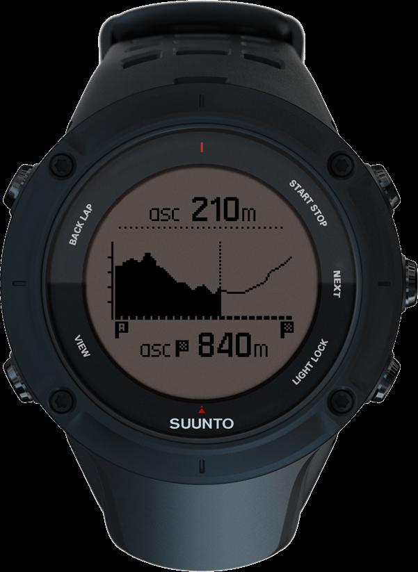 Ambit3_Peak_Altitude_Profile.png