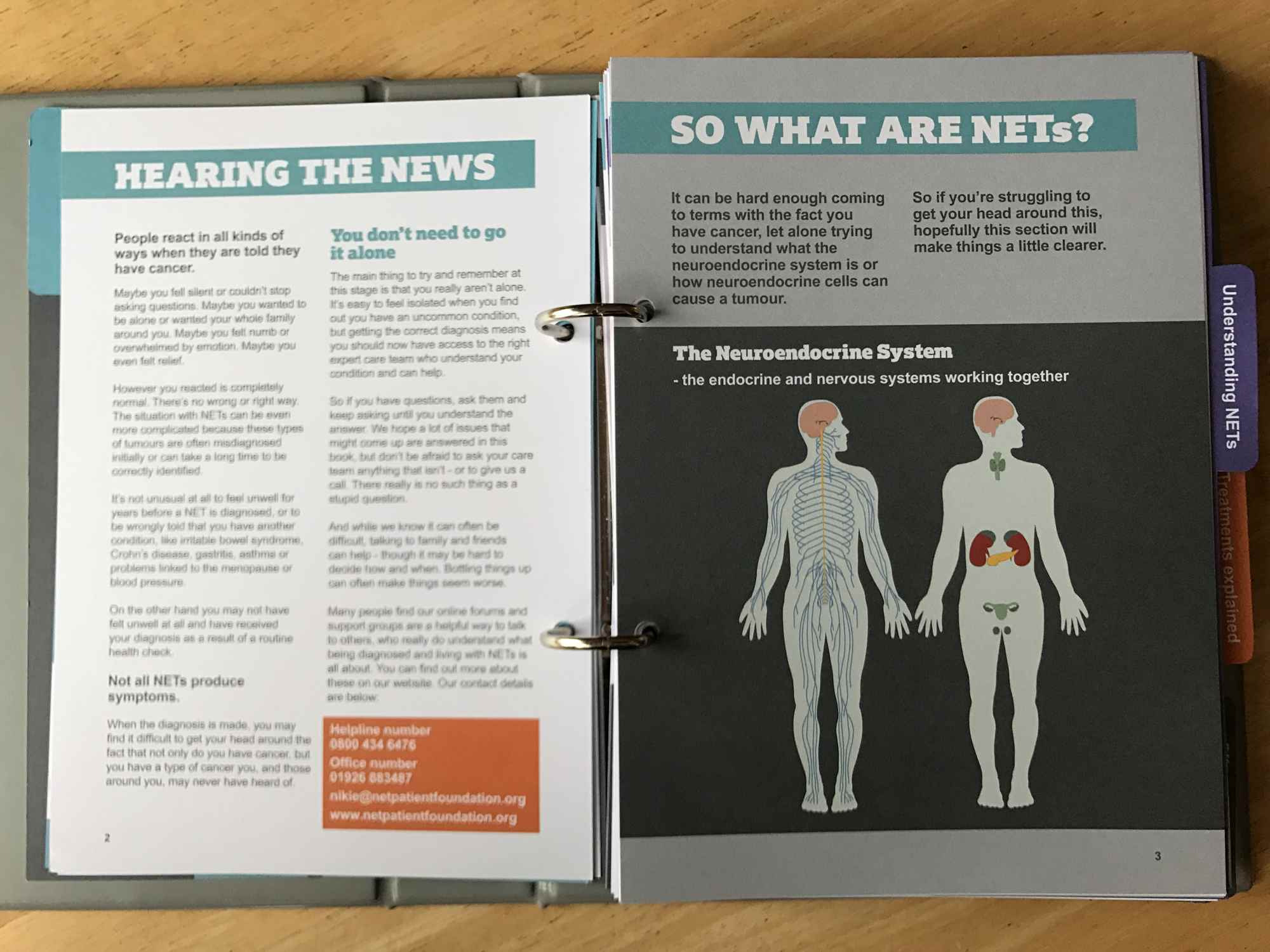 A typical spread explaining the nature of little-known neuroendocrine cancers.