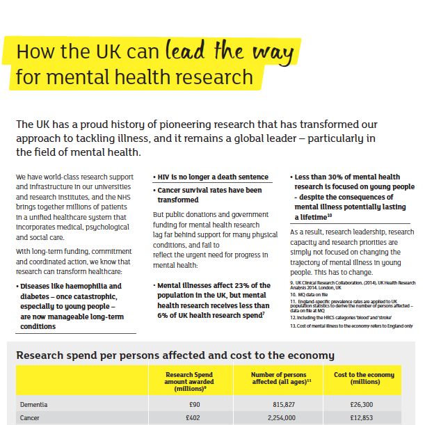 An extract from the white paper I wrote to explain MQ's ambition to transform mental health research.