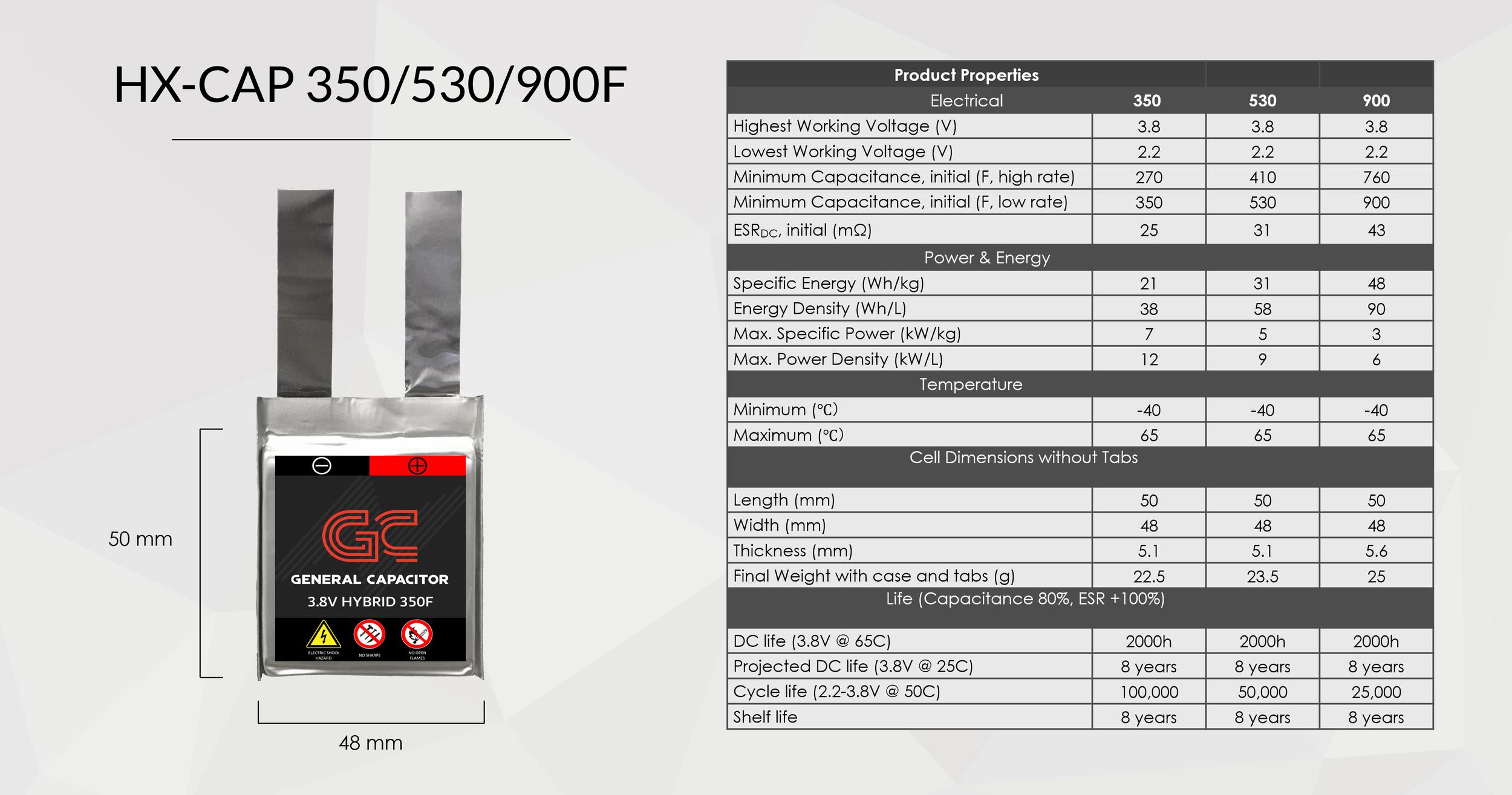 HX-CAP 350-530-900.png