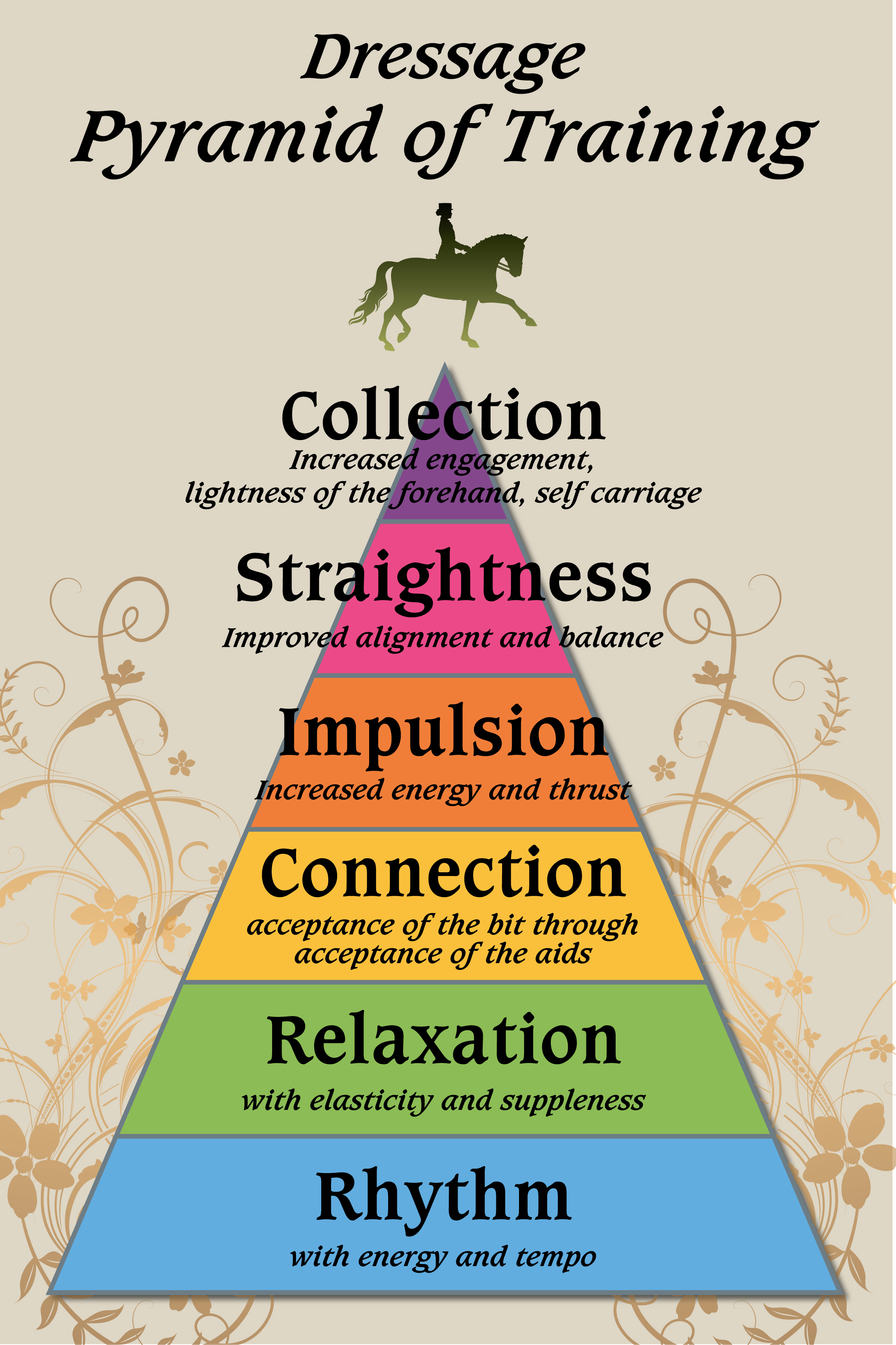 Poster-Training-Pyramid.jpg