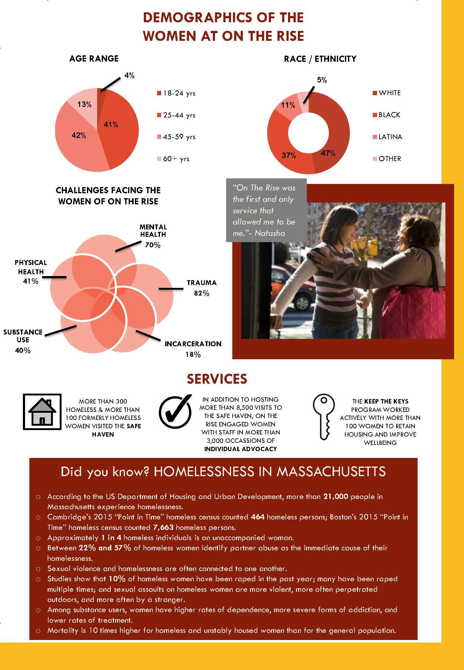 OTR Annual Report 2015 tagline (4)_Page_2.jpg