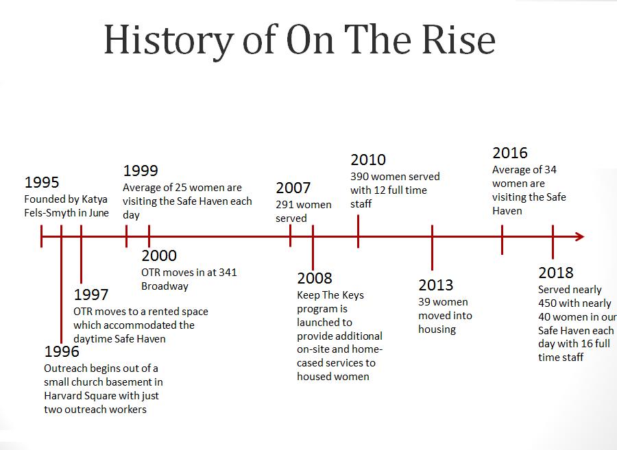 History.png