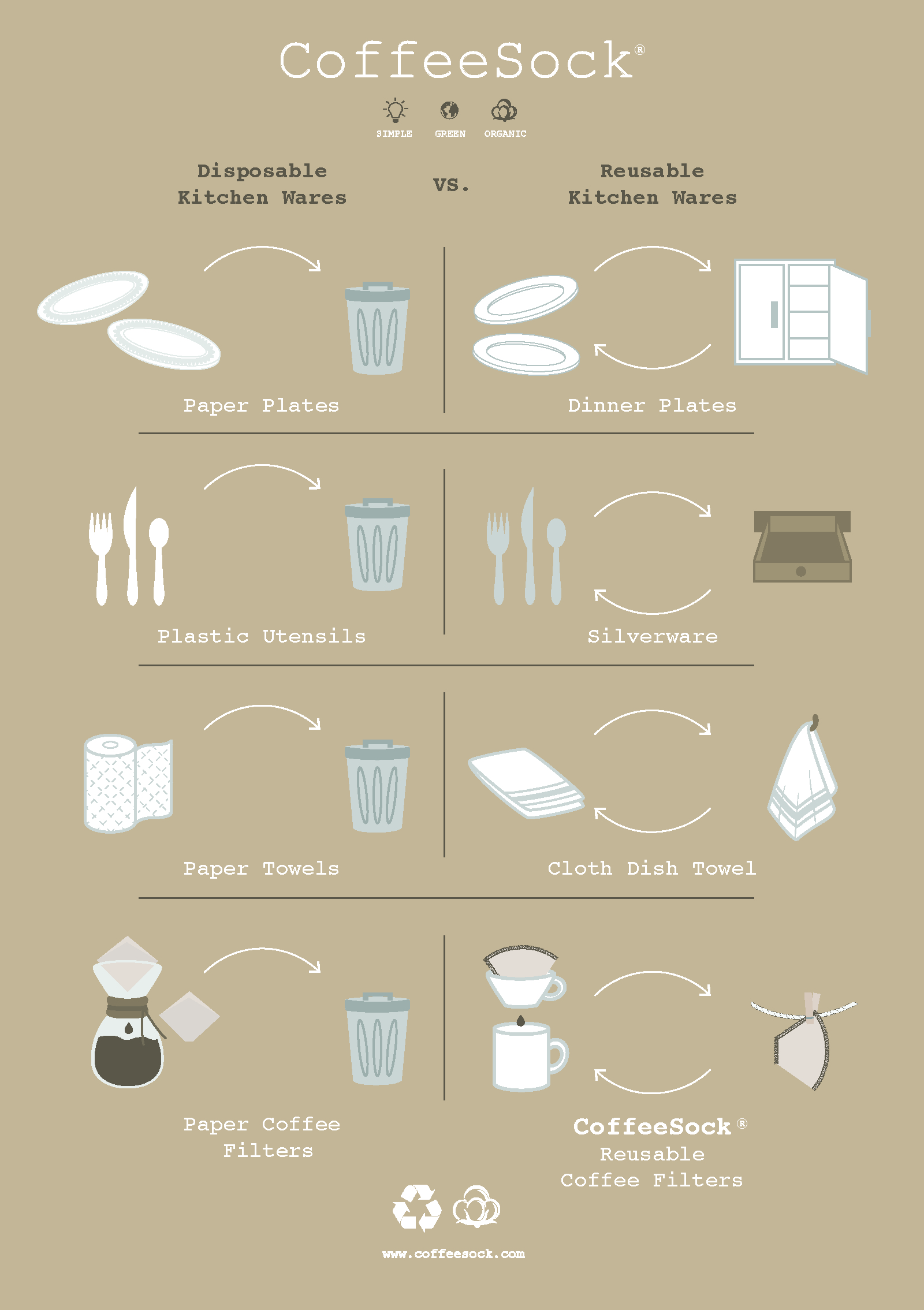 Reuse Info Graphic_Reusable vs Disposable .jpg