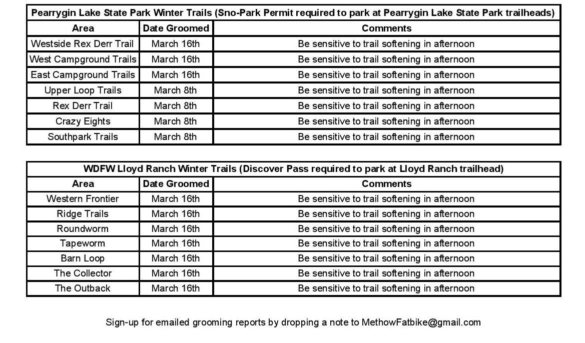Pearrygin Area Grooming Report 3-17-19-page-001.jpg