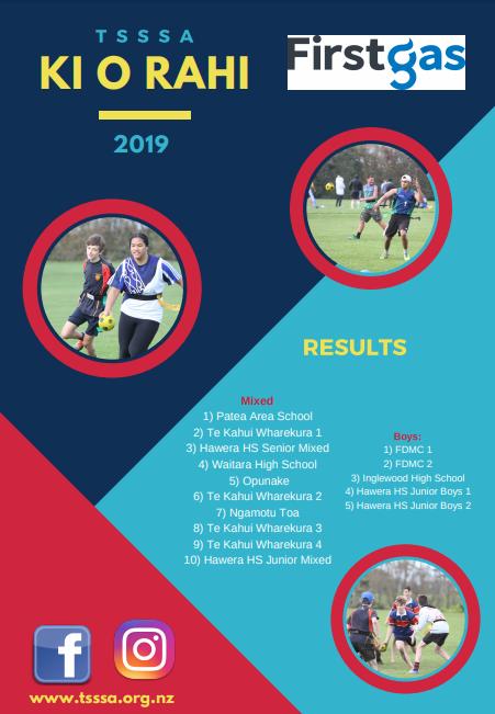 Results - Taranaki Secondary School Ki o Rahi Regionals 2019