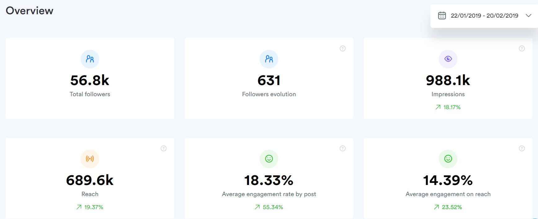 Iconosquare tools to grow Instagram followers 2019.JPG