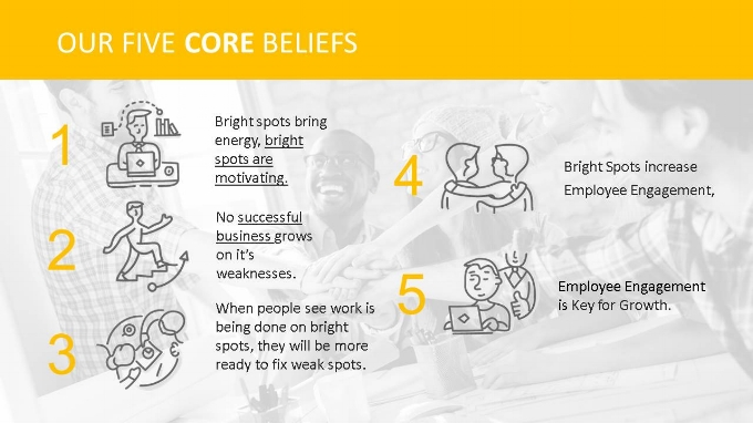 OUR BRIGHT SPOTS CORE BELIEFS