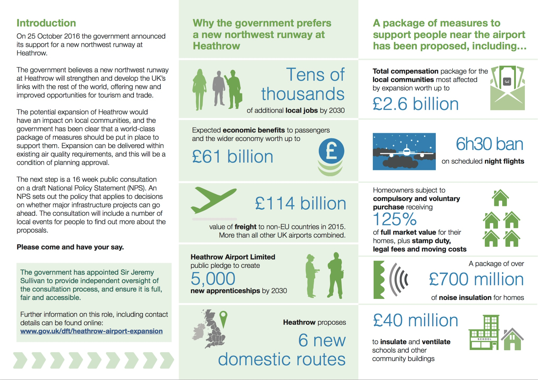 The Department of Transport leaflet promoting Heathrow, even though it claims that people can give their views on other alternatives
