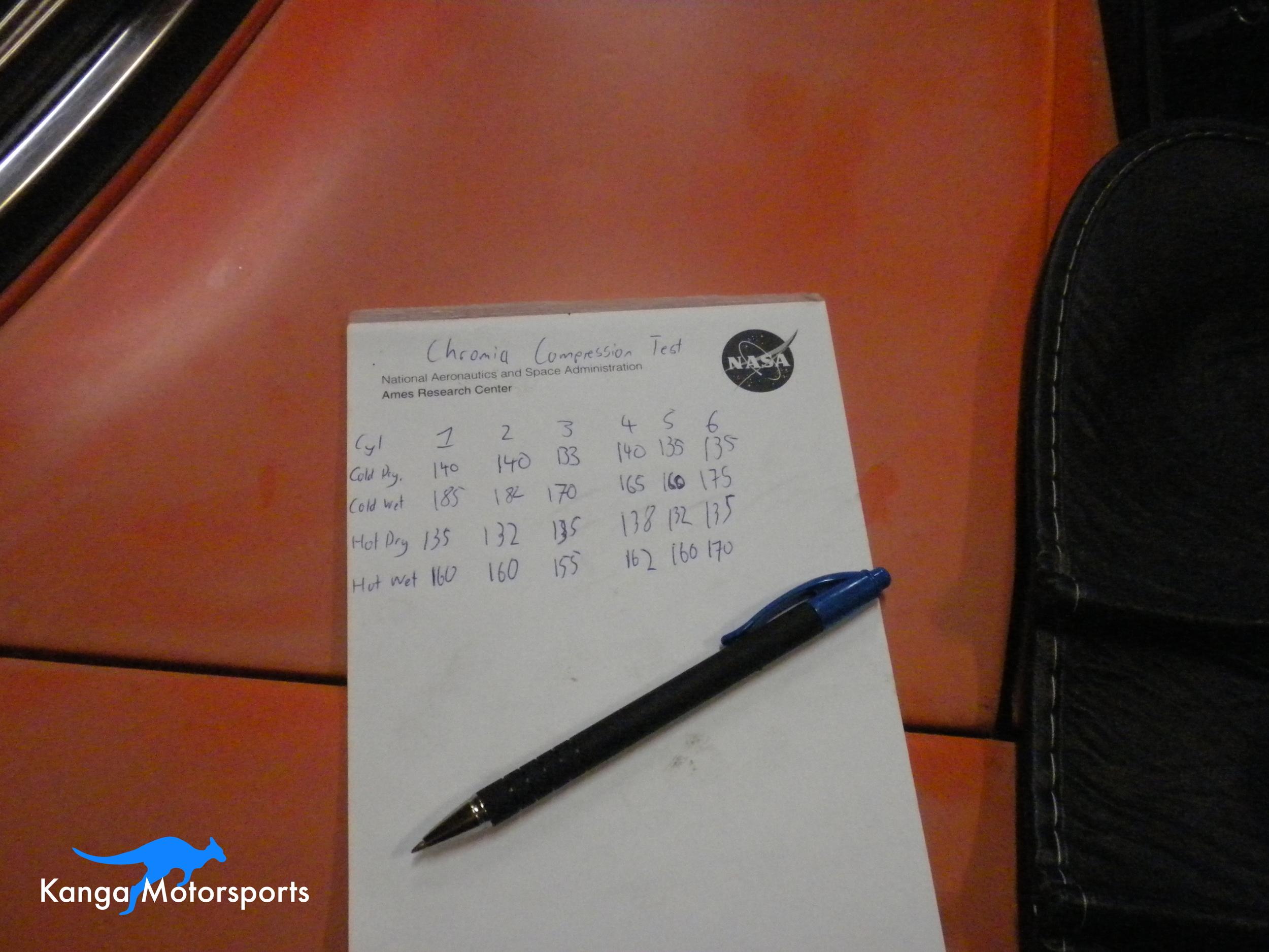Datsun 240z Compression Check.JPG