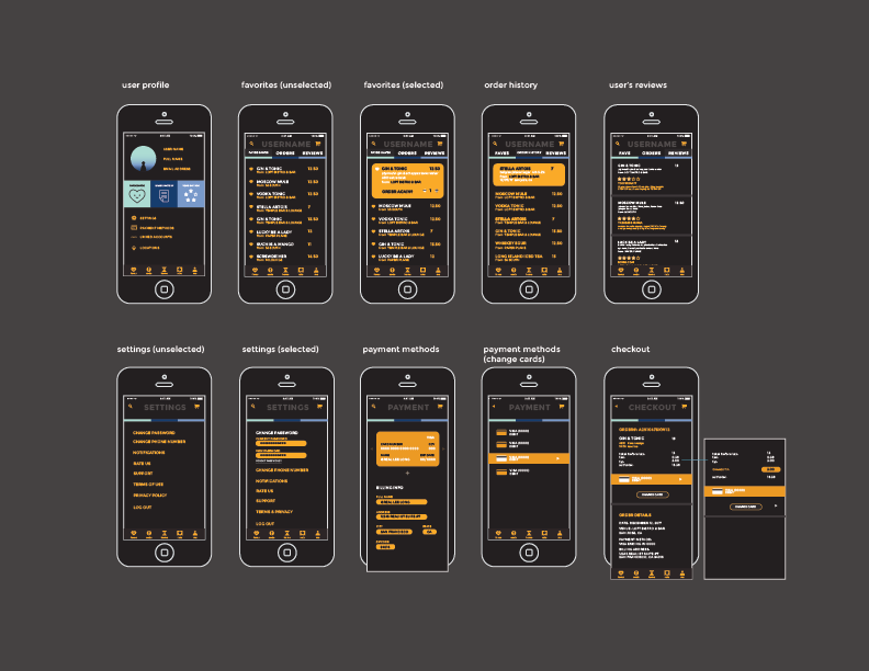 sample of wireframe { 2 }