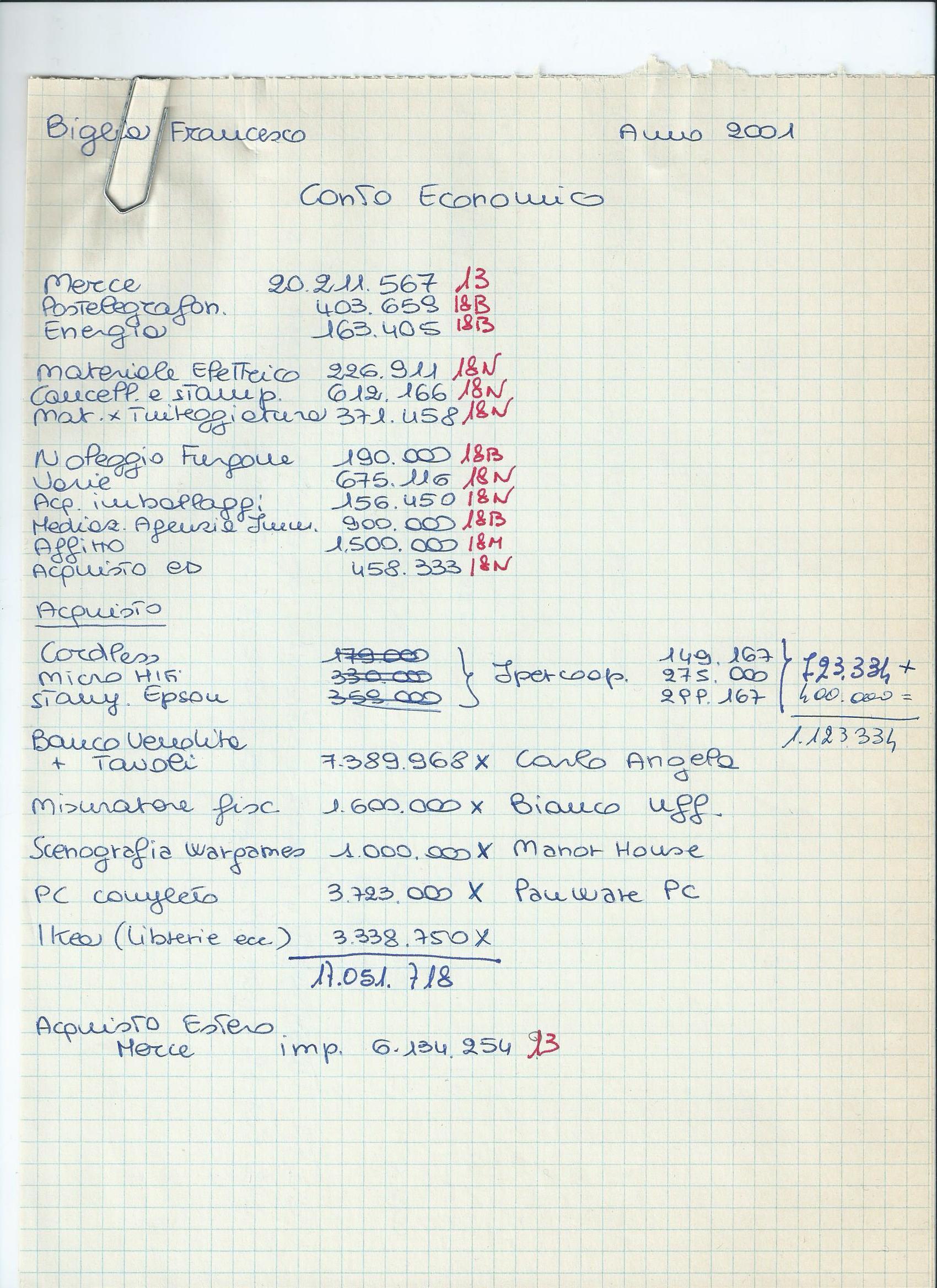Archeologia Contabile; Conto Economico 2001!