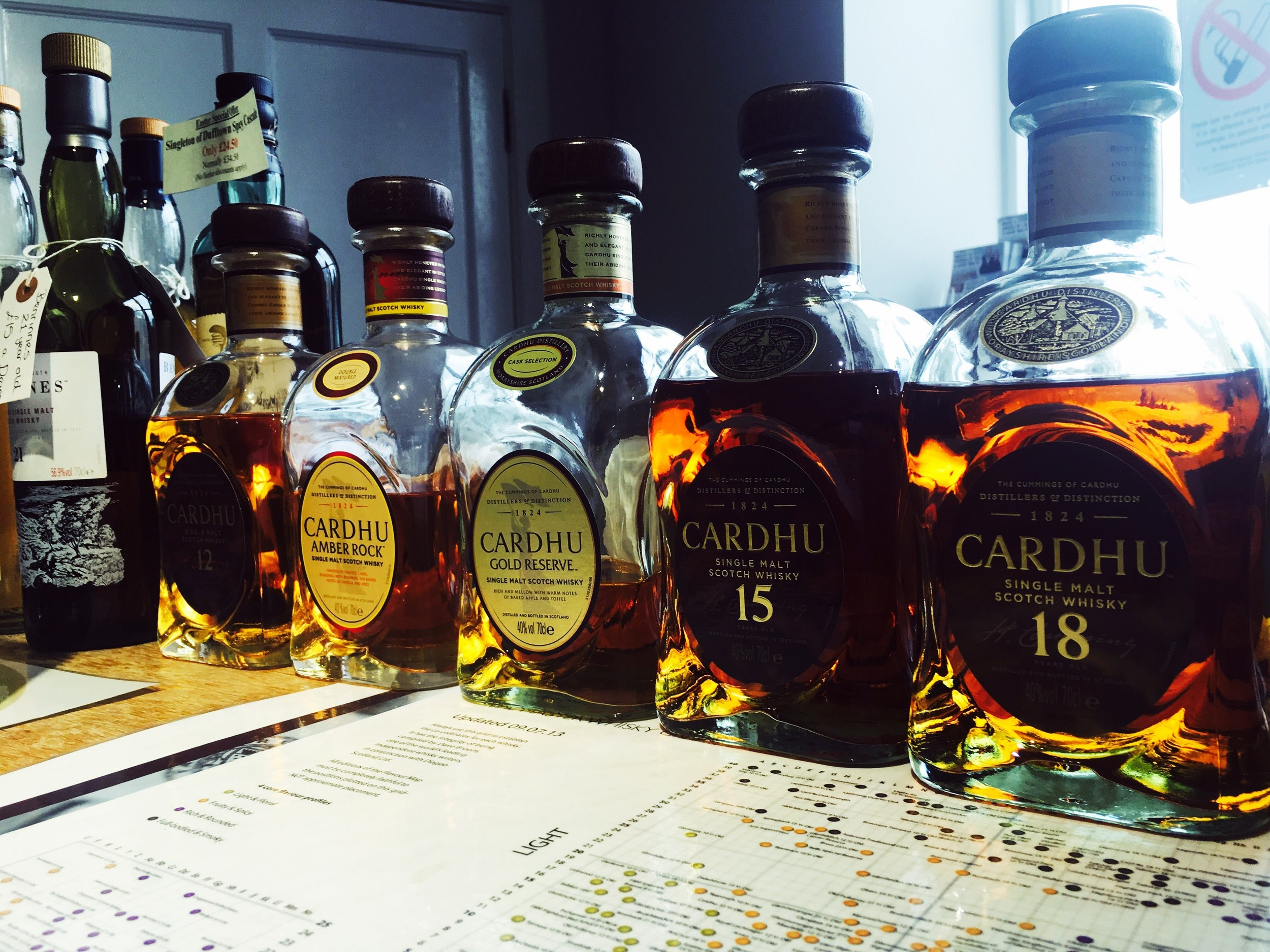 Selection of Malt Whiskeys
