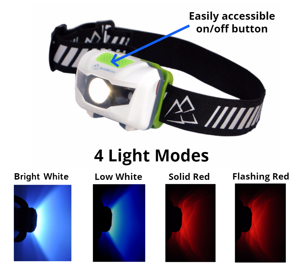 4 light modes.png