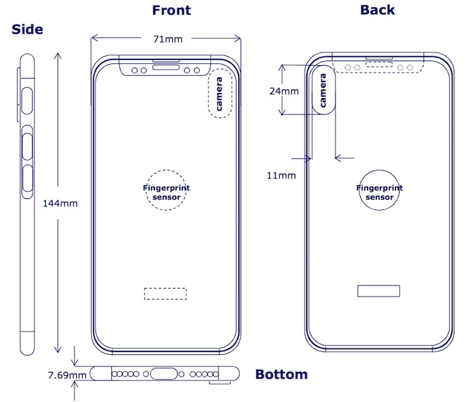   Source: Benjamin Geskin (@VenyaGeskin1)   The possibility of a new fingerprint sensor on the back on the new iPhone.