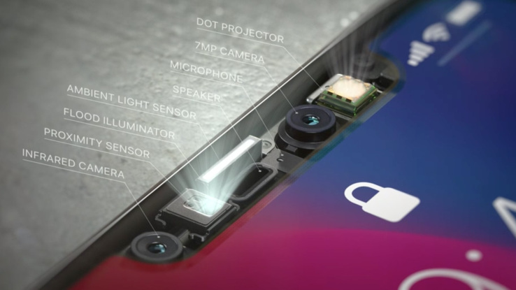 | Source: Apple | A closer look at all of the sensors in the new iPhone X pertaining to FaceID.